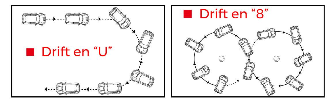 Coche drift RC